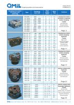 Stationary Clamping Systems