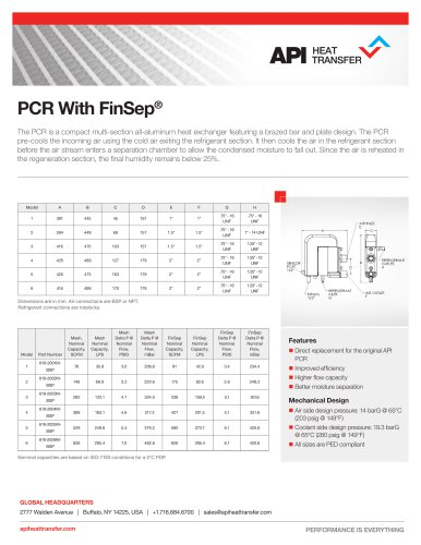 PCR With FinSep®