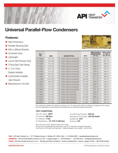 Universal Parallel-Flow Condensers