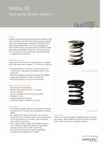 Isotop® SD