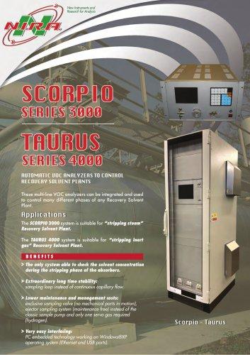 Scorpio - Taurus