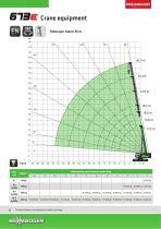 Telescopic Crane 673 Crawler / E-Series - Crane Line - 6