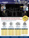 SensiFlex Tension Control Brakes & Clutches