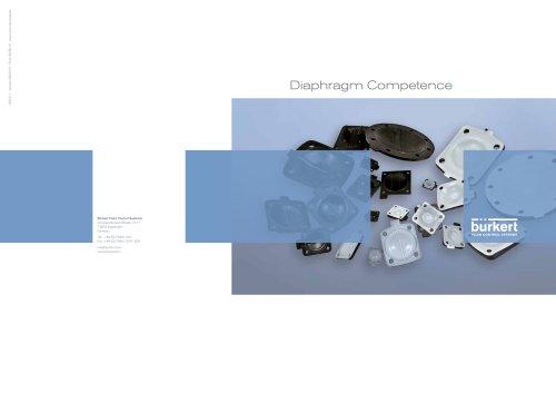 Kompetenz-Folder Membran-Kompetenz_En