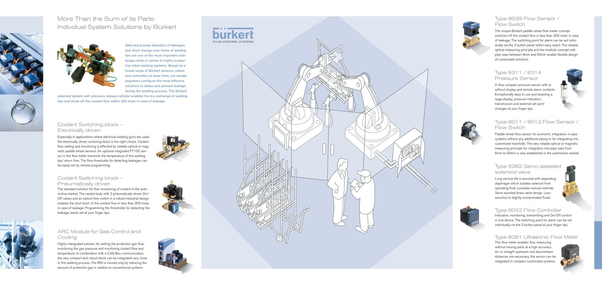 Robot Welding Brkert Fluid Control Systems Pdf Catalogue Diagram Of Process 1 2 Pages