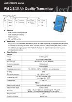 Aecl PM2.5 Transmitter Duct mount (PM2.5 sensor) AVC-210