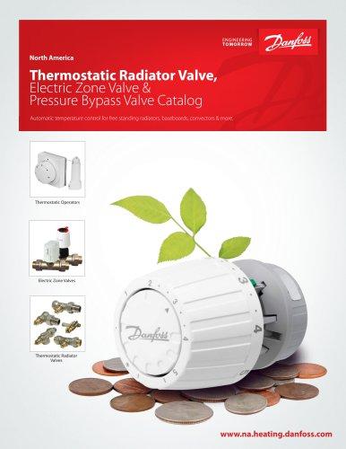 Thermostatic Radiator Valve,