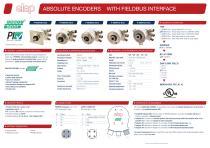 MEM-Bus Profinet Encoder - 1