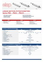 PNS, PN2S, PN23 Linear potentiometers