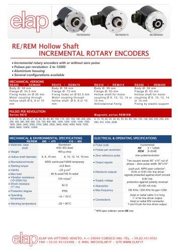 RE4xx - REM4xx Hollow shaft incremental encoders