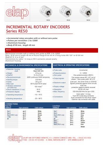 RE50 Incremental encoder