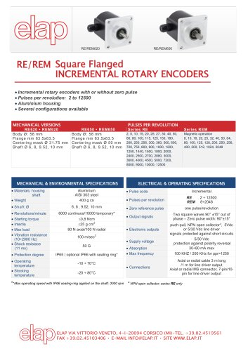 RE620 - REM620 Square flanged encoders