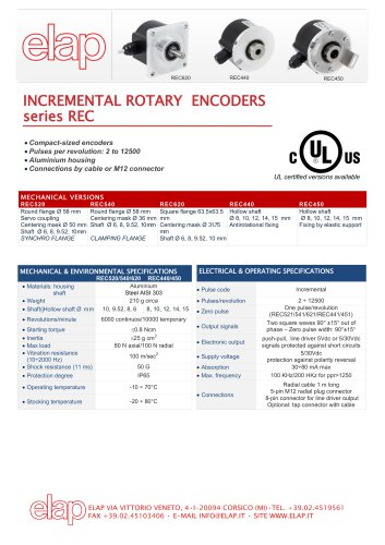 REC series Incremental Compact-size Encoders