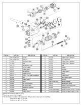 AutoCAT 100C - 3