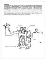Double Diaphragm Pump - 2