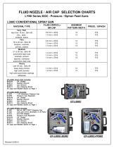 Lynx 300C (L300C) - 4