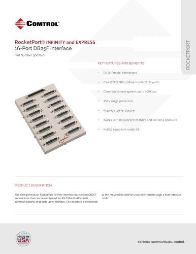 RocketPort ® 16-Port DB25F Interface