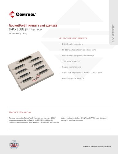 RocketPort ® 8-Port DB25F Interface