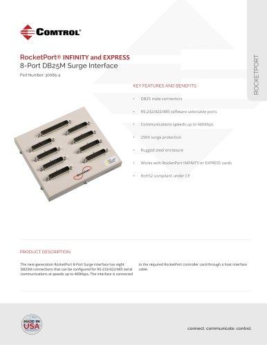RocketPort ® 8-Port DB25M Surge Interface