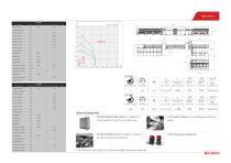 PVC Catalog - 13