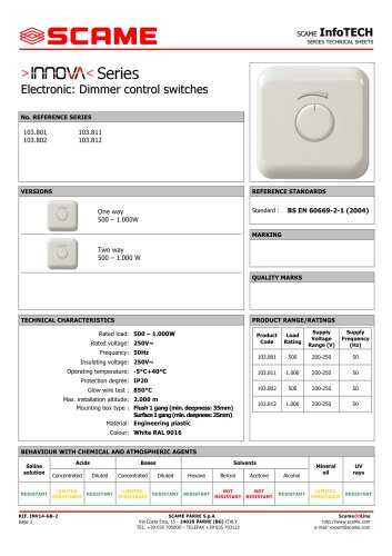 INNOVA Series Electronic: Dimmer control switches