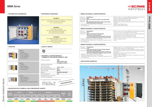 MBOX Series Distribution assemblies