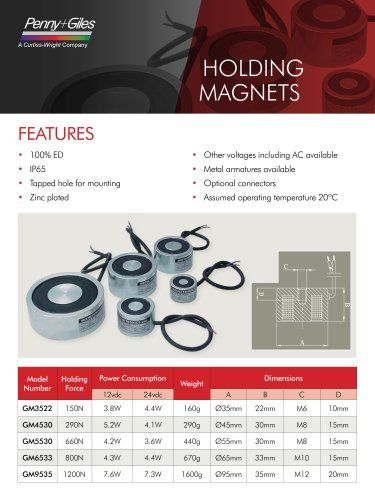 Holding Magnets