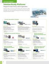 2017 Industrial Systems and Devices Star Product Guide - 4
