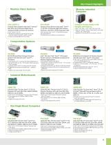 2017 Industrial Systems and Devices Star Product Guide - 7