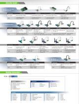 Advantech's iDoor Technology - 2