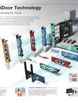 Advantech's iDoor Technology - 4