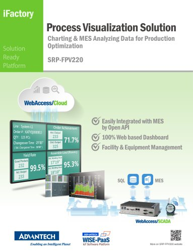 Charting & MES Analyzing Data for Production Optimization