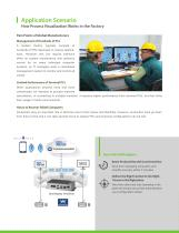 Enhancing Productivity & Reducing Downtime by Central Management - 5