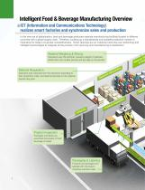 Food & Beverage Processing Solutions - 2