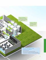 Food & Beverage Processing Solutions - 3