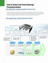 Food & Beverage Processing Solutions - 4