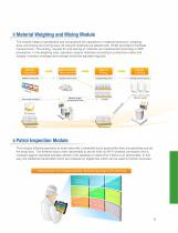 Food & Beverage Processing Solutions - 9