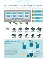 Industrial IoT SKY series - Server & Storage Solutions - 7