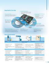 Industrial Motherboards - 3