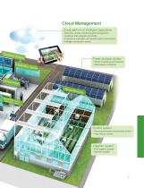 Intelligent Agricultural Solutions - 3
