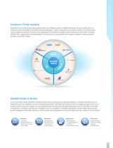 IoT Enabled ARM-Based Platforms - 3