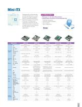 IoT-focused Motherboards & Systems - 11