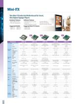 IoT-focused Motherboards & Systems - 12