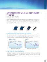 SQFlash Storage Modules - 9