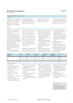 AS-interface® components - 3