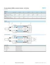 Corrosion resistant cylinders - Inch Series - 13