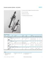 Corrosion resistant cylinders - Inch Series - 1