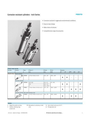 Corrosion resistant cylinders - Inch Series