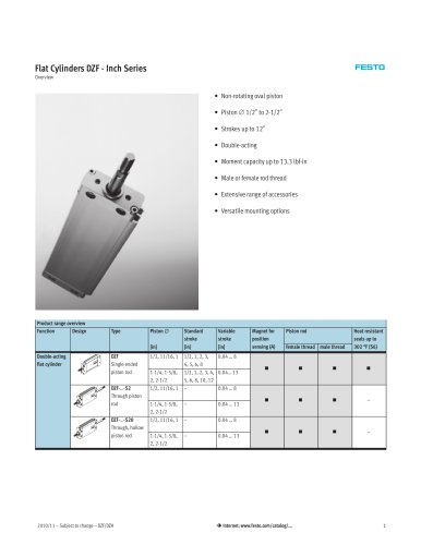 Flat Cylinders DZF - Inch Series