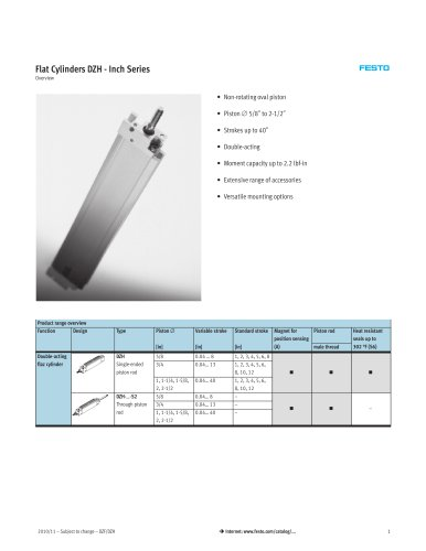Flat Cylinders DZH - Inch Series